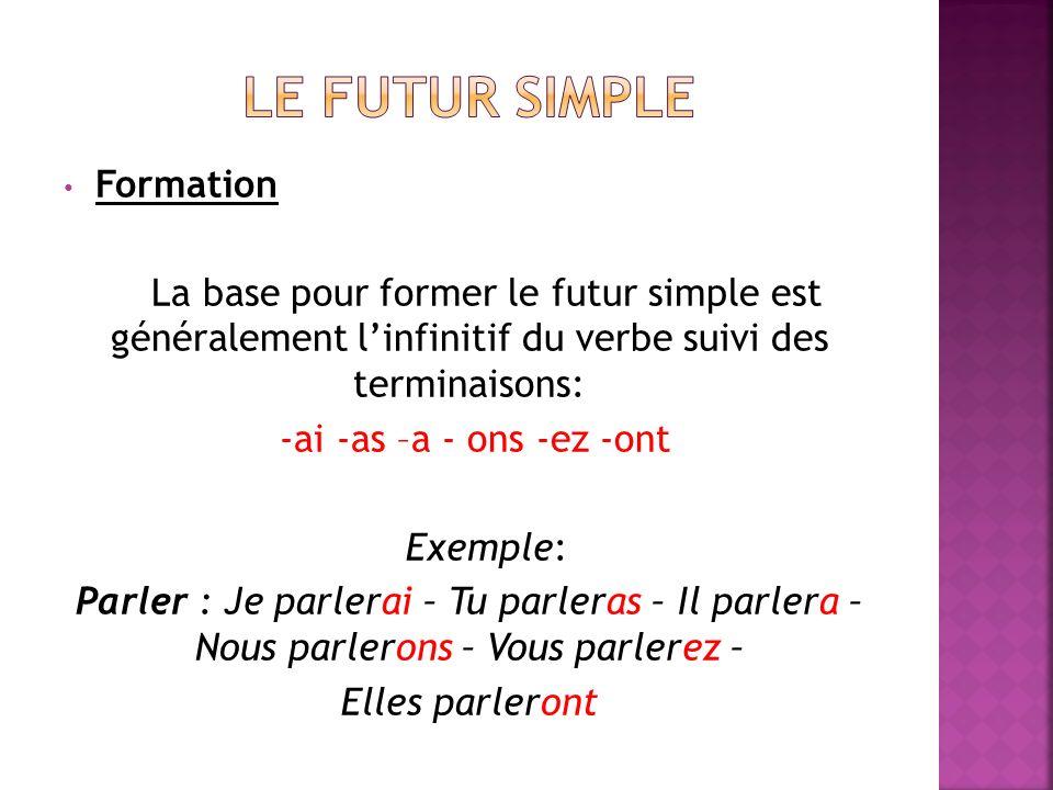 Formation La base pour former le futur simple est généralement linfinitif du verbe suivi des terminaisons: -ai -as –a - ons -ez -ont Exemple: Parler :