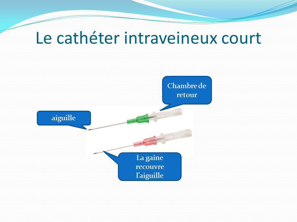 Le cathéter I.V.