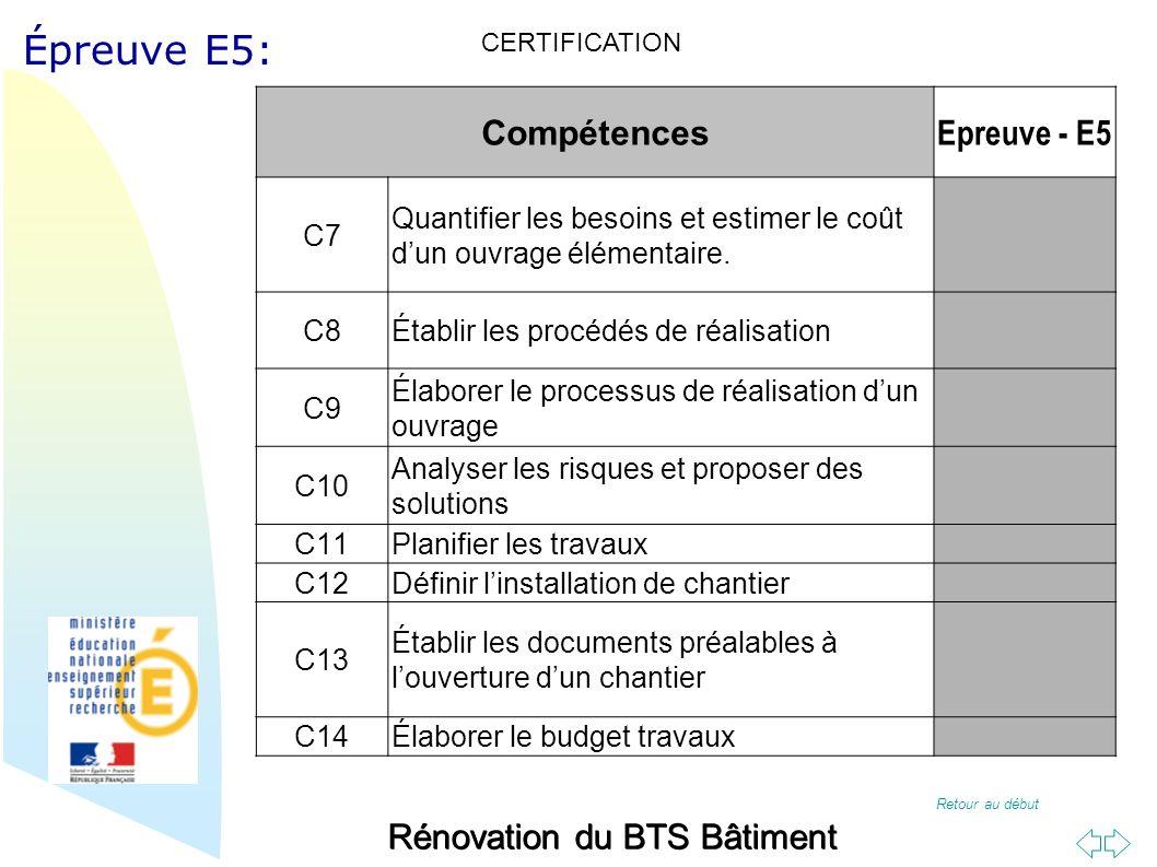 Retour au début Épreuve E5: Rénovation du BTS Bâtiment 2.1°/ Quantitatif du gros-oeuvre : Établir le quantitatif global du lot gros- oeuvre en fonction des solutions constructives compatibles avec le CCTP.