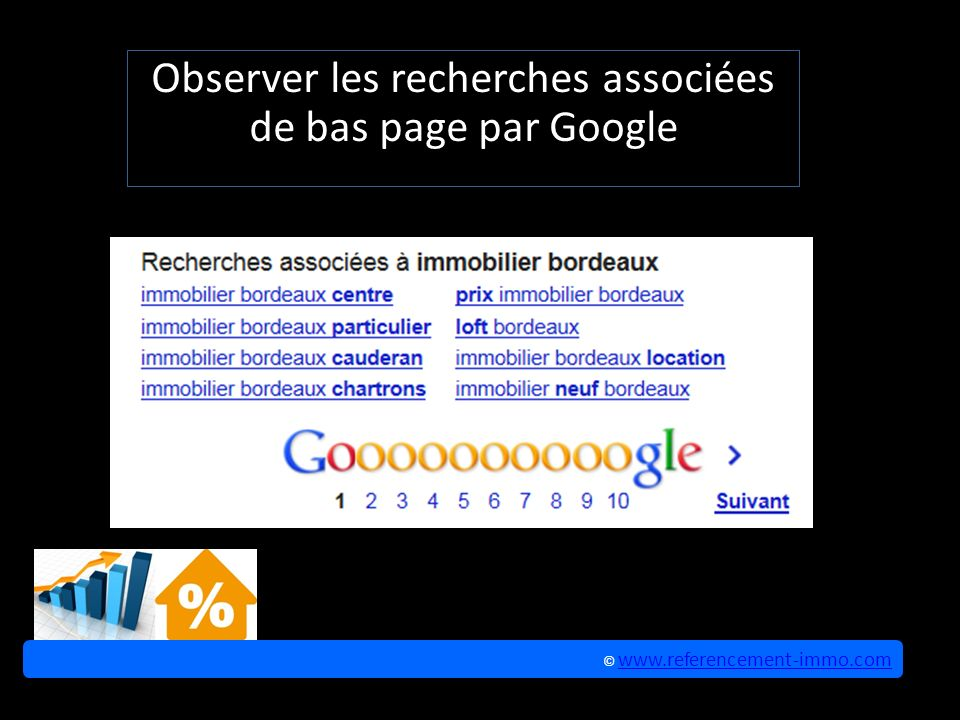Observer les recherches associées de bas page par Google © www.referencement-immo.com www.referencement-immo.com © www.referencement-immo.com www.referencement-immo.com