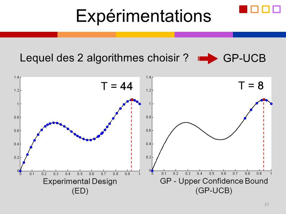 Expérimentations T = 44 T = 8 Experimental Design (ED) GP - Upper Confidence Bound (GP-UCB) 10 Lequel des 2 algorithmes choisir ? GP-UCB