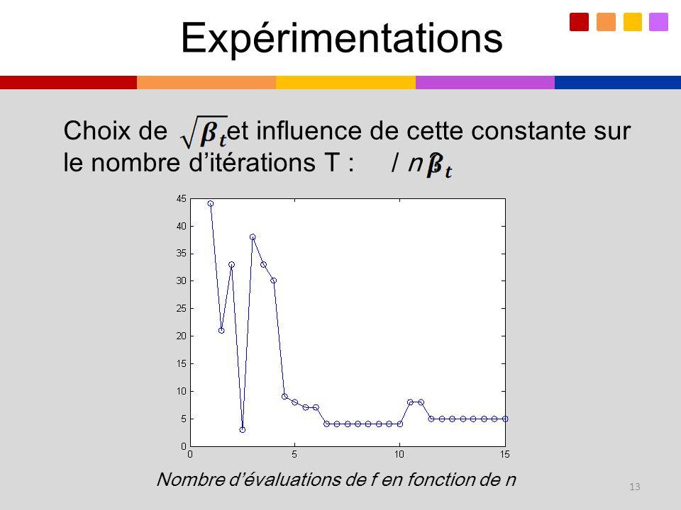 Choix de et influence de cette constante sur le nombre ditérations T : / n ? Expérimentations Nombre dévaluations de f en fonction de n 13