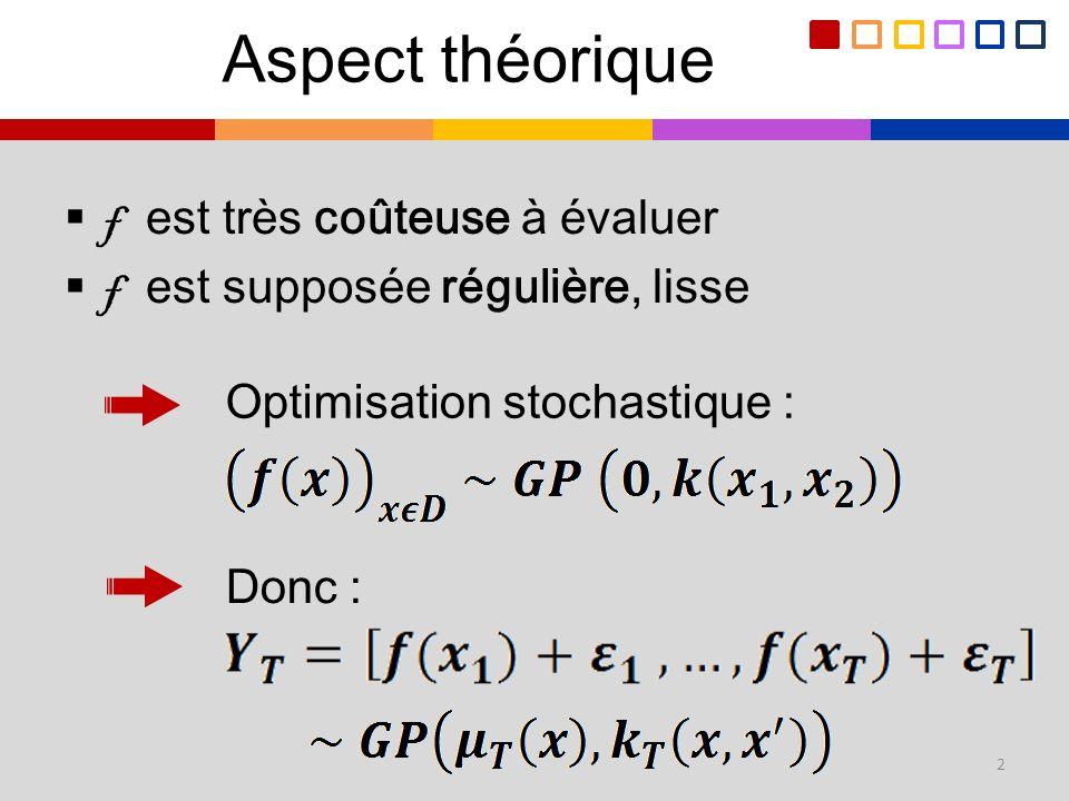 f est très coûteuse à évaluer f est supposée régulière, lisse Optimisation stochastique : Donc : 2 Aspect théorique