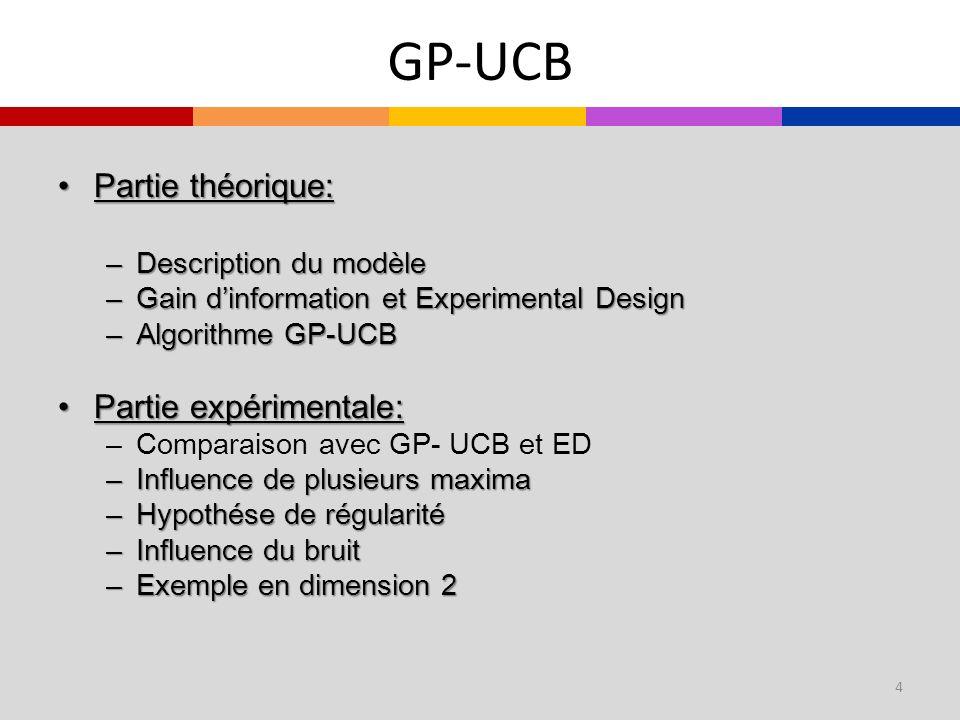 GP-UCB Partie théorique:Partie théorique: –Description du modèle –Gain dinformation et Experimental Design –Algorithme GP-UCB Partie expérimentale:Par
