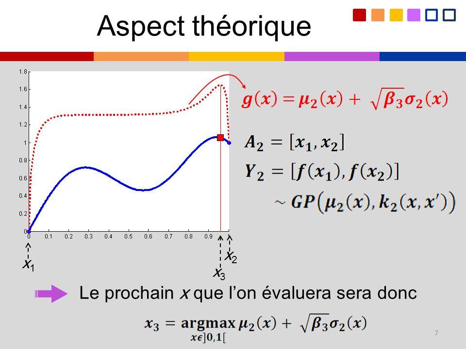 7 Le prochain x que lon évaluera sera donc x1x1 x2x2 x3x3 Aspect théorique
