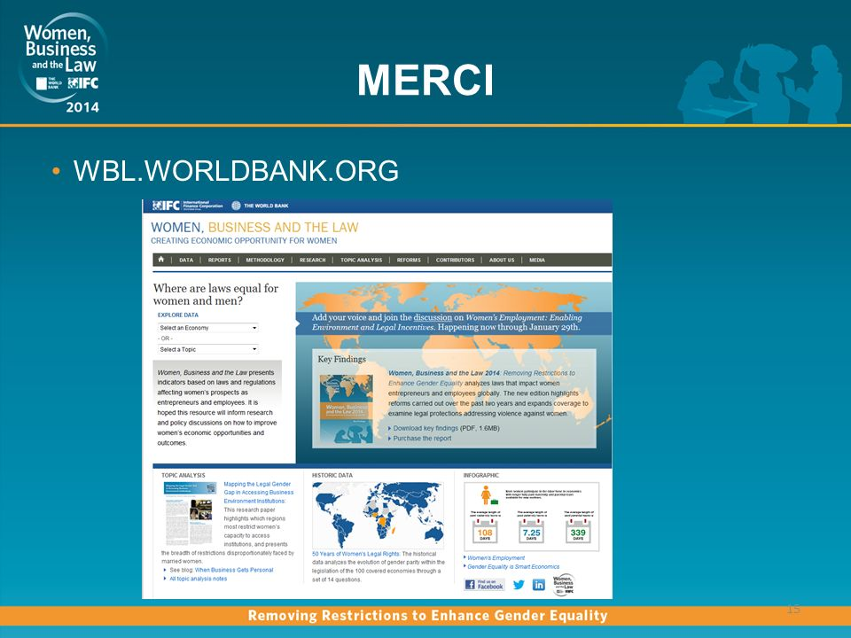 MERCI WBL.WORLDBANK.ORG 15