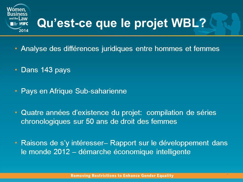 Quest-ce que le projet WBL.