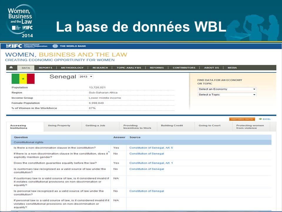 La base de données WBL 5