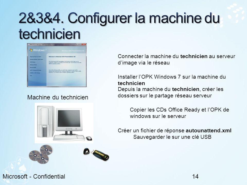 14Microsoft - Confidential Machine du technicien Connecter la machine du technicien au serveur dimage via le réseau Depuis la machine du technicien, c