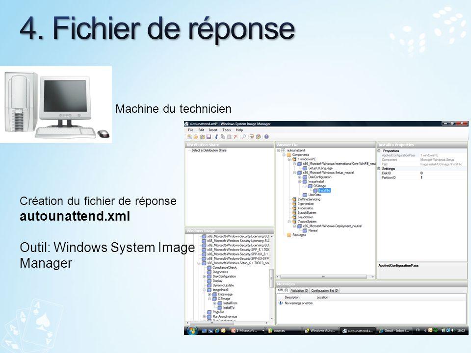 Machine du technicien Création du fichier de réponse autounattend.xml Outil: Windows System Image Manager