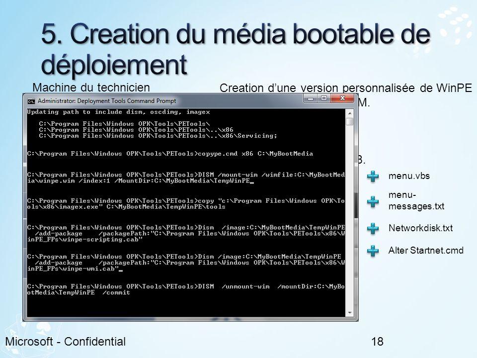 Machine du technicien Creation dune version personnalisée de WinPE Incluant le script RDM. Creation dun boot media ~300 MB DVD, CD ou clé USB. DVD CD