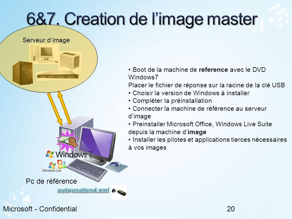20Microsoft - Confidential Boot de la machine de reference avec le DVD Windows7 Placer le fichier de réponse sur la racine de la clé USB Choisir la ve
