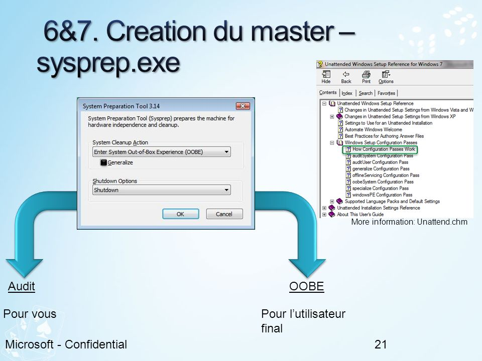 21Microsoft - Confidential AuditOOBE Pour lutilisateur final Pour vous More information: Unattend.chm