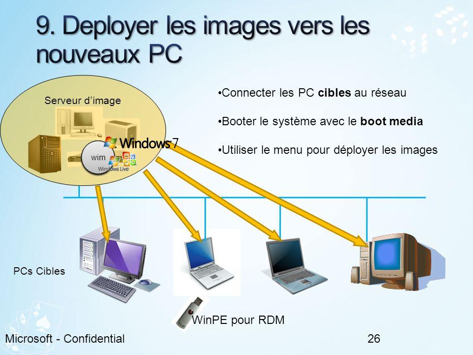 26Microsoft - Confidential PCs Cibles Connecter les PC cibles au réseau Booter le système avec le boot media Utiliser le menu pour déployer les images