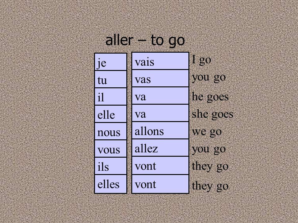 je tu il elle nous vous ils elles vais vas va va allons allez vont vont I go you go he goes she goes we go you go they go aller – to go