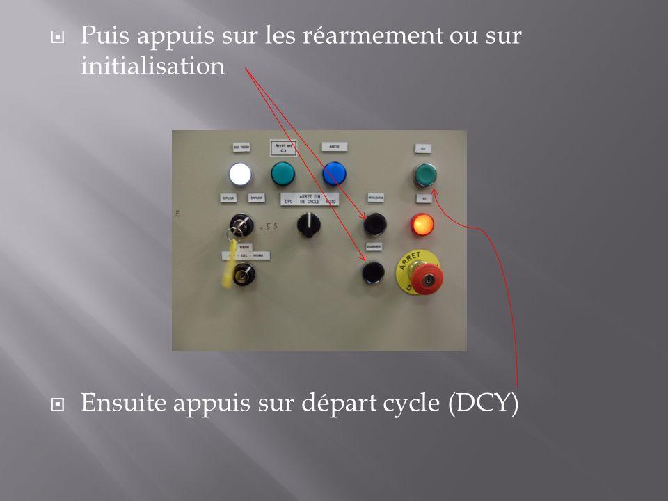 Puis appuis sur les réarmement ou sur initialisation Ensuite appuis sur départ cycle (DCY)