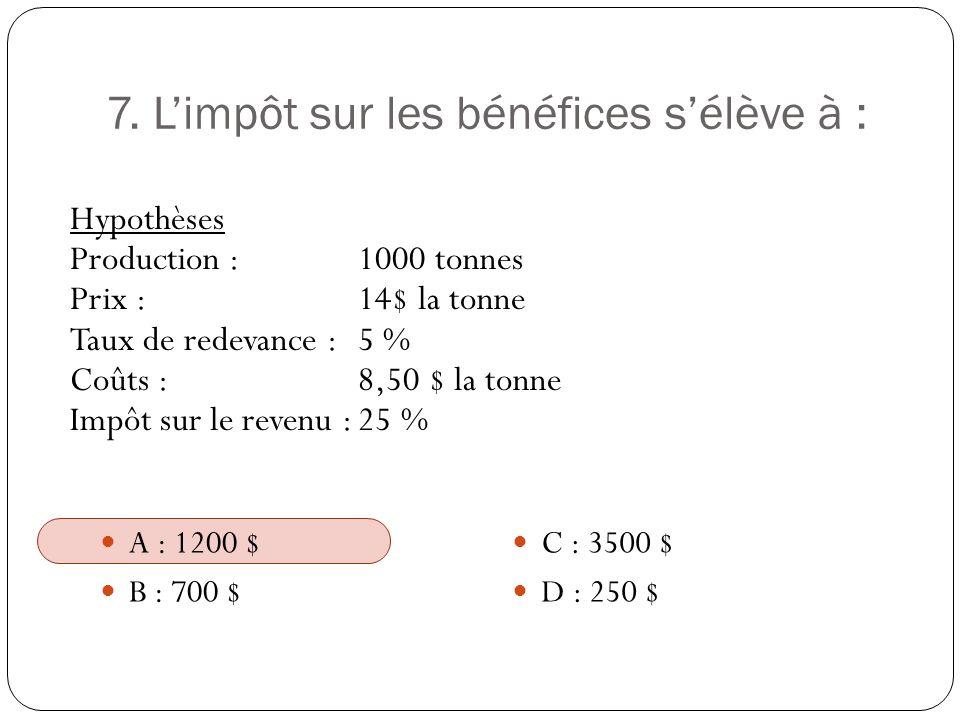 7. Limpôt sur les bénéfices sélève à : Hypothèses Production :1000 tonnes Prix :14$ la tonne Taux de redevance :5 % Coûts :8,50 $ la tonne Impôt sur l