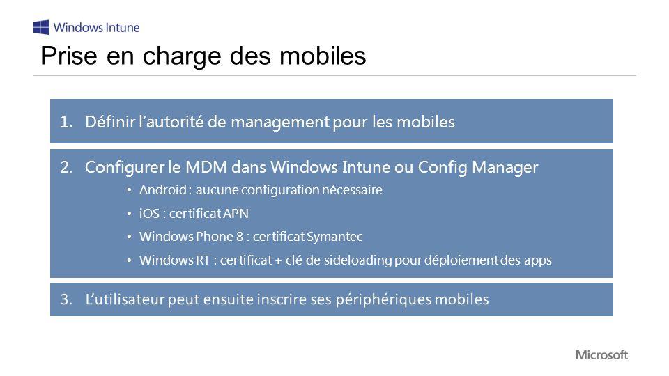 1.Définir lautorité de management pour les mobiles 2.Configurer le MDM dans Windows Intune ou Config Manager Android : aucune configuration nécessaire iOS : certificat APN Windows Phone 8 : certificat Symantec Windows RT : certificat + clé de sideloading pour déploiement des apps