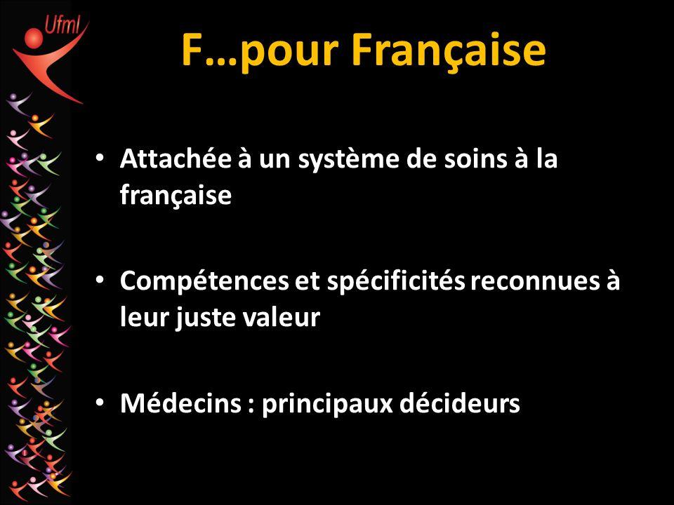 F…pour Française Attachée à un système de soins à la française Compétences et spécificités reconnues à leur juste valeur Médecins : principaux décideurs