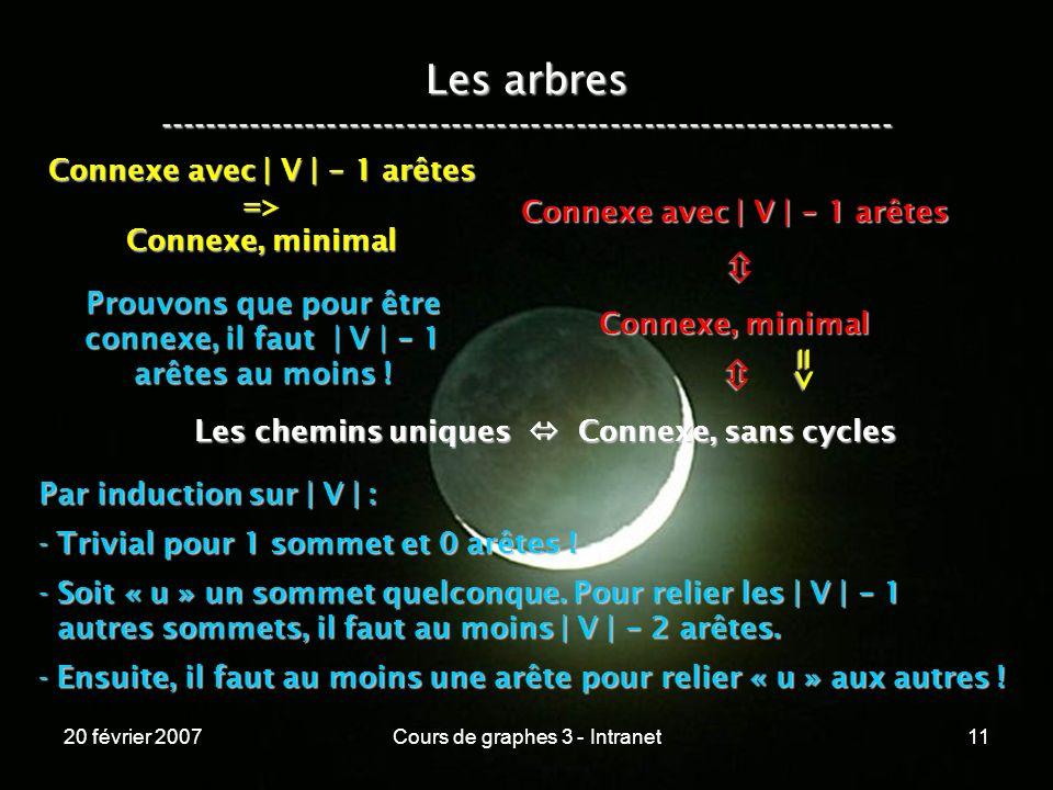 20 février 2007Cours de graphes 3 - Intranet11 Les arbres ----------------------------------------------------------------- Les chemins uniques Connex