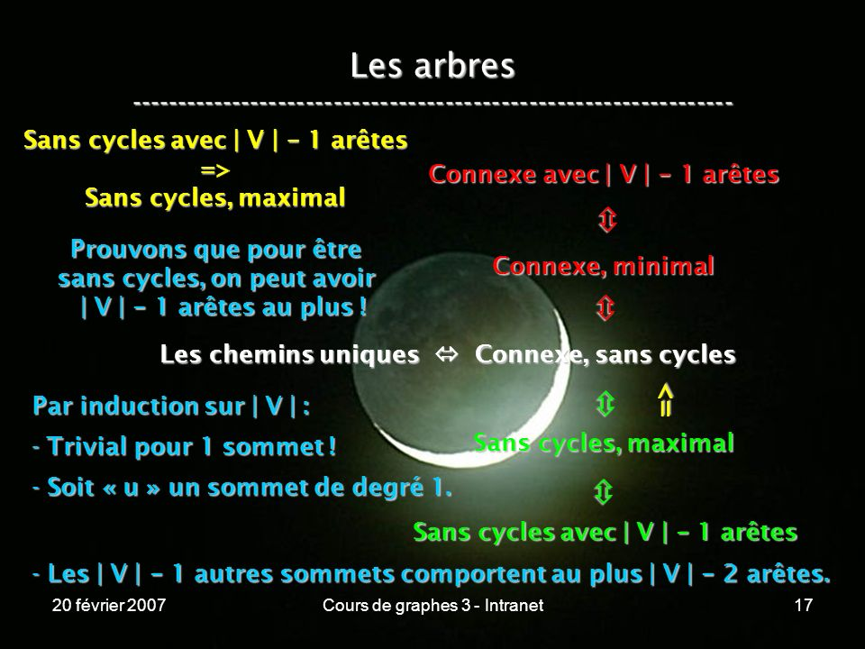 20 février 2007Cours de graphes 3 - Intranet17 Les arbres ----------------------------------------------------------------- Les chemins uniques Connex