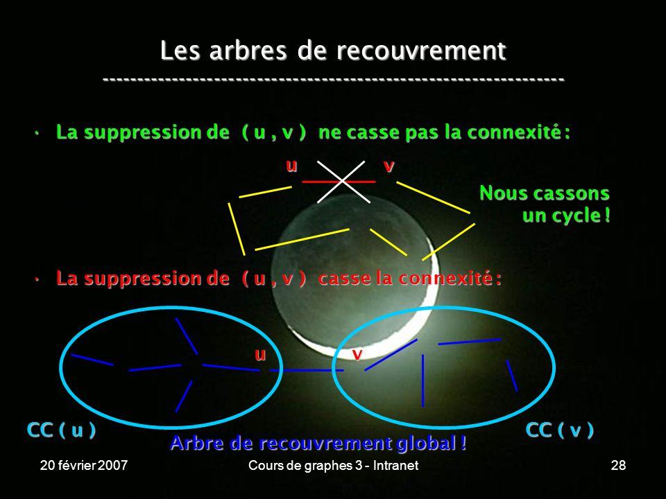 20 février 2007Cours de graphes 3 - Intranet28 Les arbres de recouvrement ----------------------------------------------------------------- La suppres