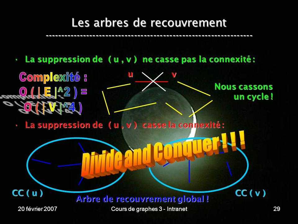 20 février 2007Cours de graphes 3 - Intranet29 Les arbres de recouvrement ----------------------------------------------------------------- La suppres
