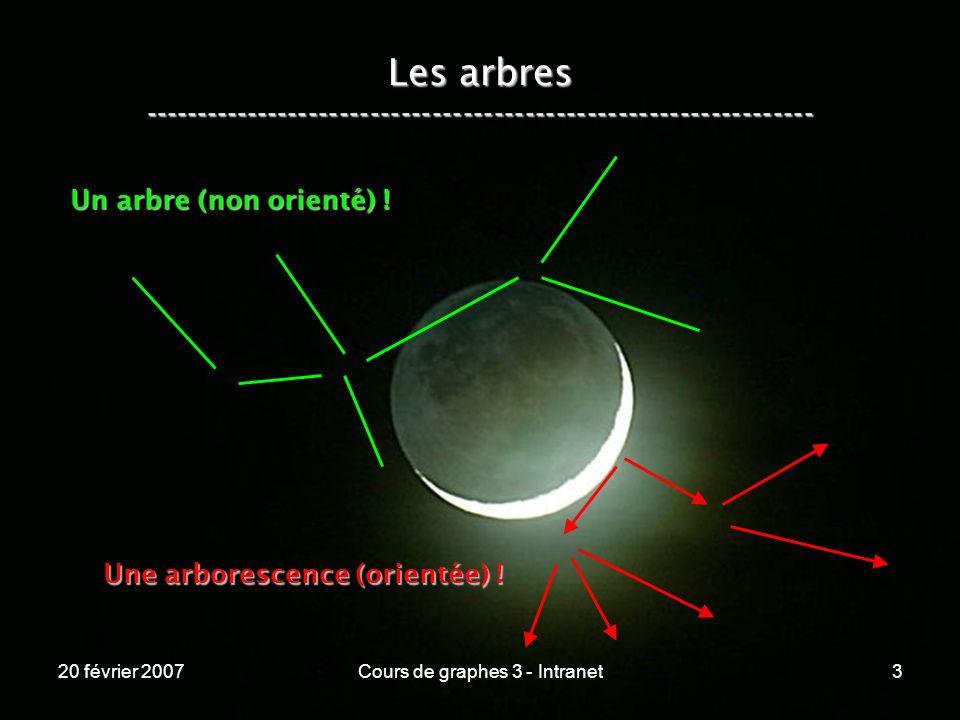 20 février 2007Cours de graphes 3 - Intranet3 Les arbres ----------------------------------------------------------------- Un arbre (non orienté) ! Un