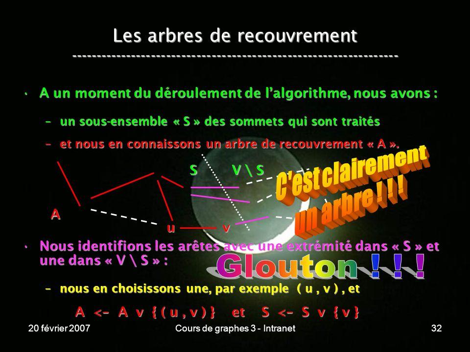 20 février 2007Cours de graphes 3 - Intranet32 A un moment du déroulement de lalgorithme, nous avons :A un moment du déroulement de lalgorithme, nous