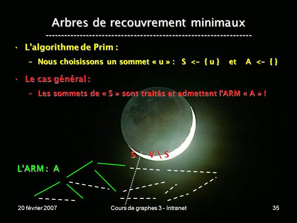 20 février 2007Cours de graphes 3 - Intranet35 Arbres de recouvrement minimaux ----------------------------------------------------------------- Lalgo