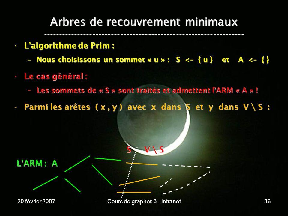20 février 2007Cours de graphes 3 - Intranet36 Arbres de recouvrement minimaux ----------------------------------------------------------------- Lalgo