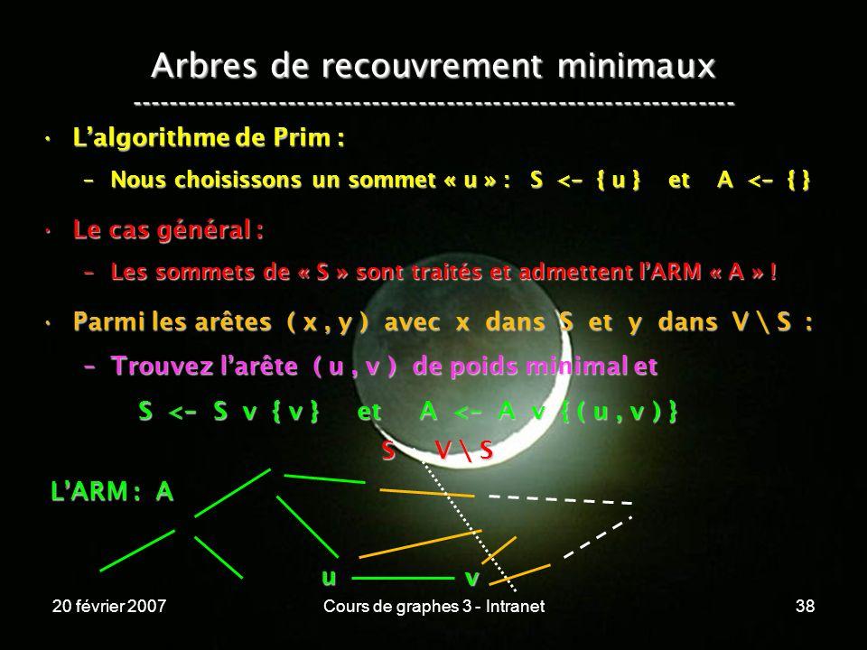20 février 2007Cours de graphes 3 - Intranet38 Arbres de recouvrement minimaux ----------------------------------------------------------------- Lalgo