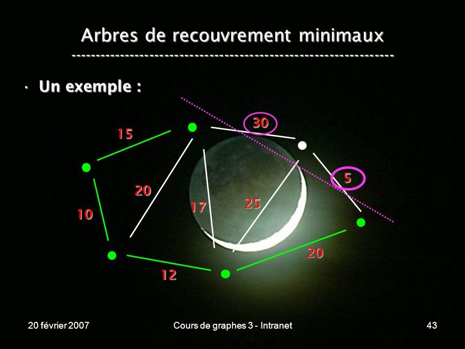 20 février 2007Cours de graphes 3 - Intranet43 Arbres de recouvrement minimaux ----------------------------------------------------------------- Un ex