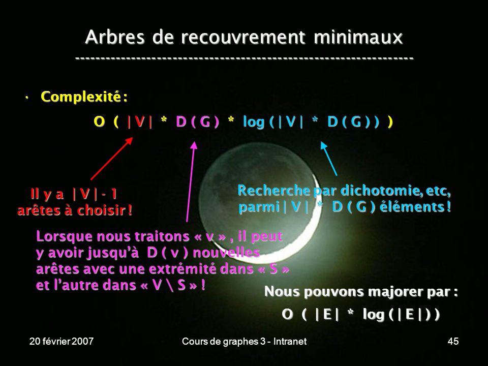 20 février 2007Cours de graphes 3 - Intranet45 Arbres de recouvrement minimaux ----------------------------------------------------------------- Compl