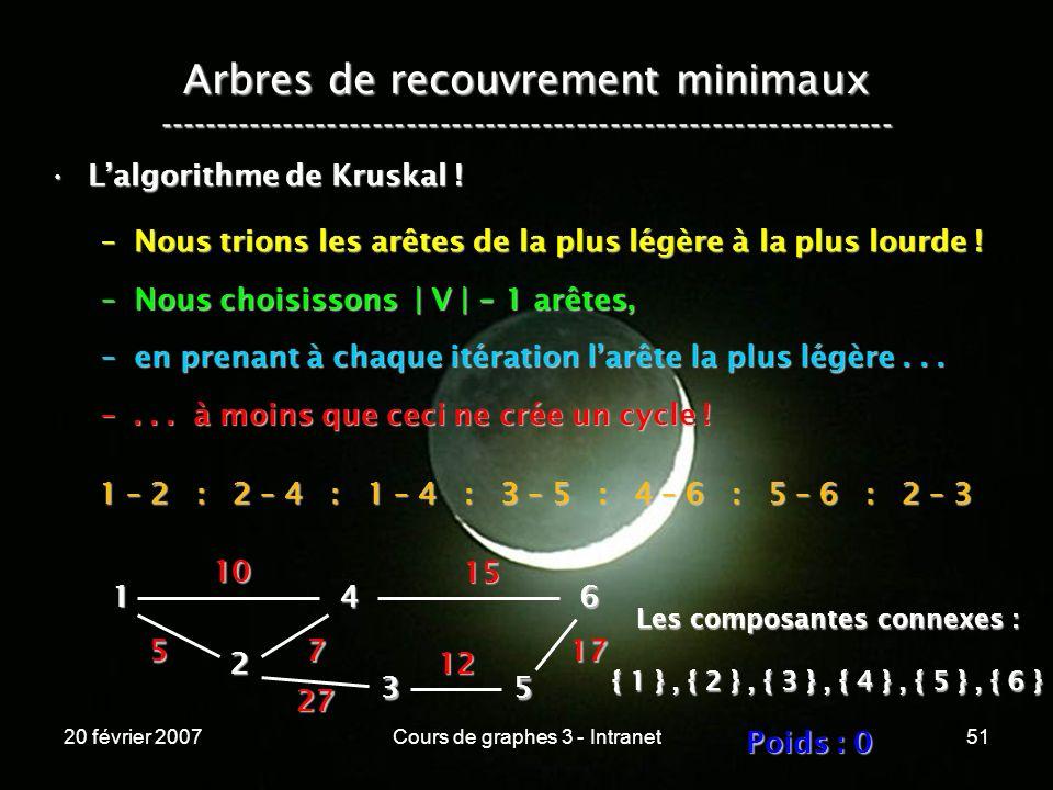 20 février 2007Cours de graphes 3 - Intranet51 Arbres de recouvrement minimaux ----------------------------------------------------------------- 1 2 3