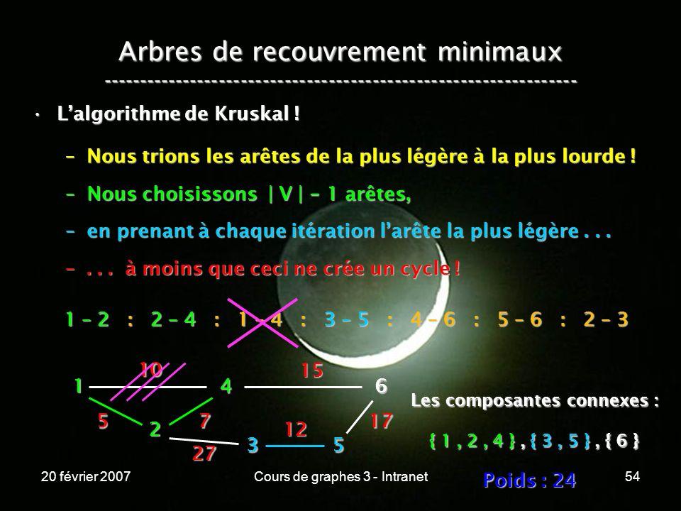 20 février 2007Cours de graphes 3 - Intranet54 Arbres de recouvrement minimaux ----------------------------------------------------------------- 1 2 3
