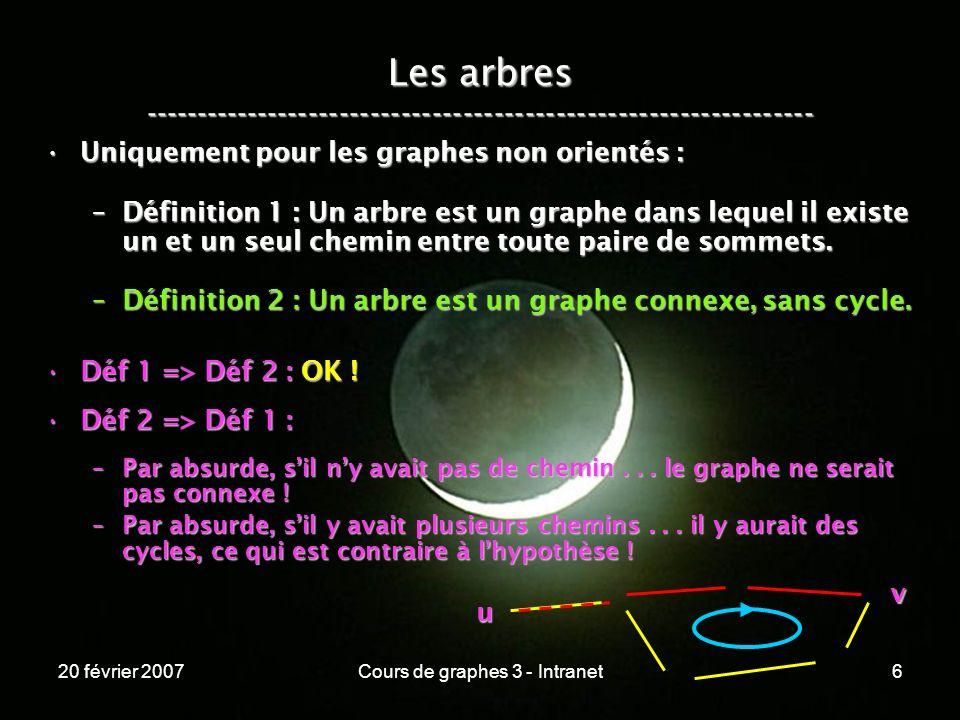 20 février 2007Cours de graphes 3 - Intranet6 Les arbres ----------------------------------------------------------------- Uniquement pour les graphes