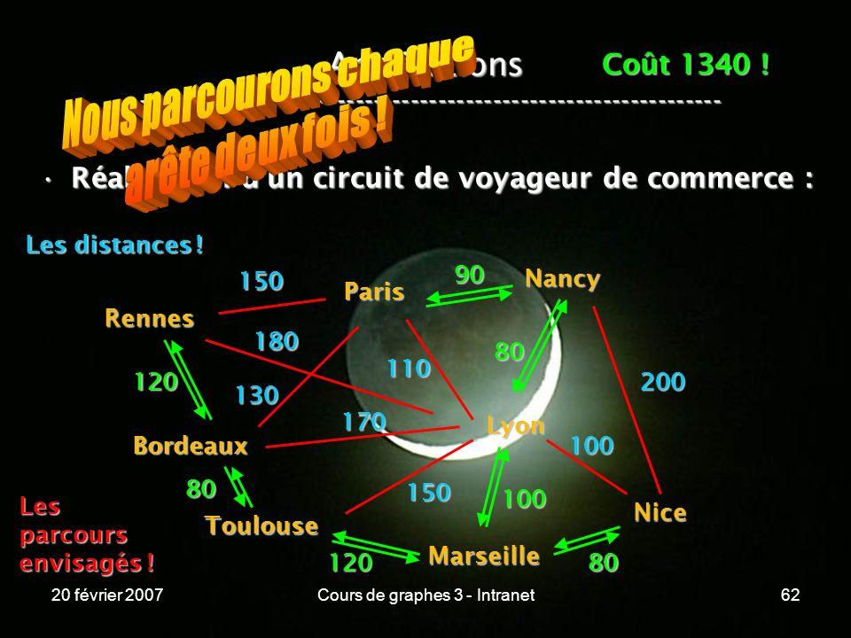 20 février 2007Cours de graphes 3 - Intranet62 Applications ----------------------------------------------------------------- Réalisation dun circuit
