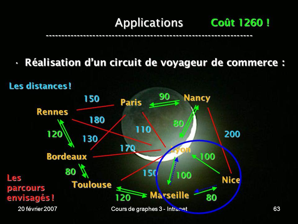 20 février 2007Cours de graphes 3 - Intranet63 Applications ----------------------------------------------------------------- Réalisation dun circuit