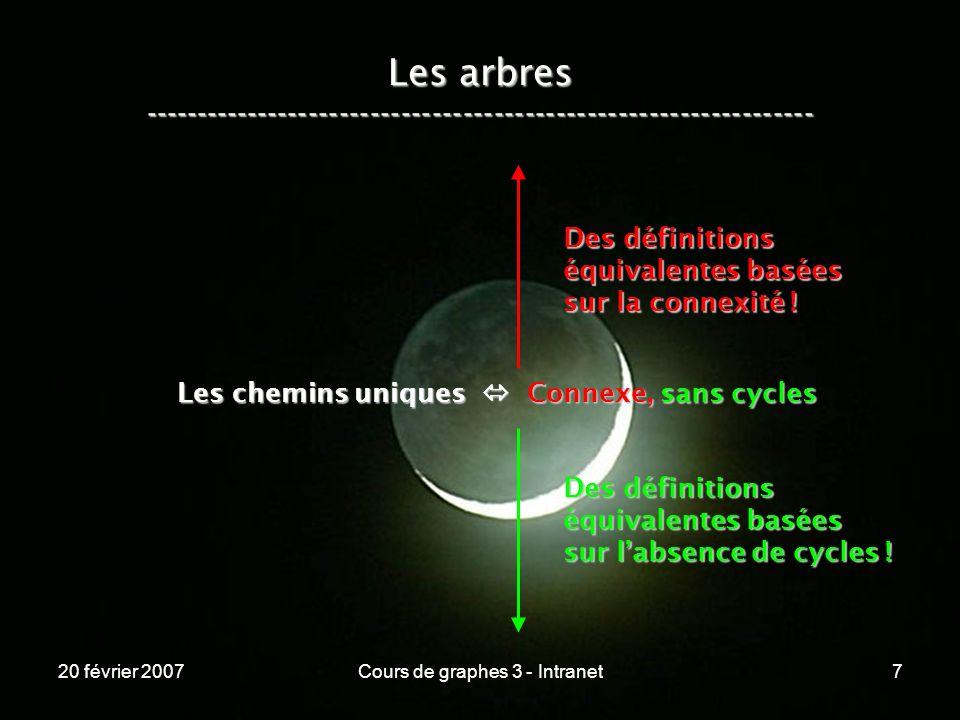 20 février 2007Cours de graphes 3 - Intranet7 Les arbres ----------------------------------------------------------------- Les chemins uniques Connexe