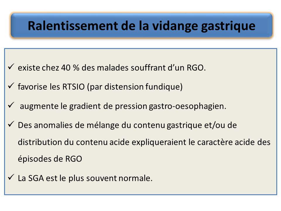 Ralentissement de la vidange gastrique existe chez 40 % des malades souffrant dun RGO. favorise les RTSIO (par distension fundique) augmente le gradie