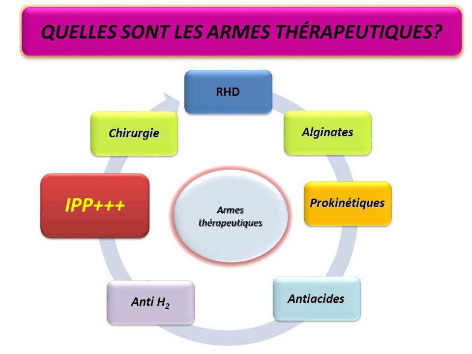 Armes thérapeutiques QUELLES SONT LES ARMES THÉRAPEUTIQUES? RHD Alginates Prokinétiques Antiacides Anti H 2 IPP+++ Chirurgie