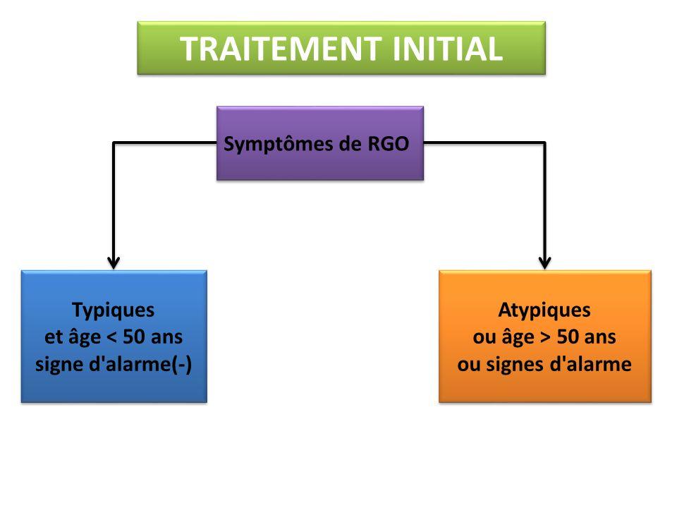 TRAITEMENT INITIAL Symptômes de RGO Typiques et âge < 50 ans signe d'alarme(-) Typiques et âge < 50 ans signe d'alarme(-) Atypiques ou âge > 50 ans ou