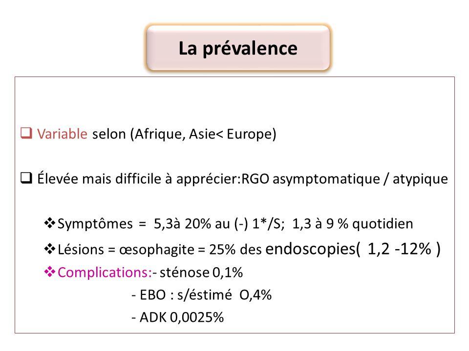 La prévalence Variable selon (Afrique, Asie< Europe) Élevée mais difficile à apprécier:RGO asymptomatique / atypique Symptômes = 5,3à 20% au (-) 1*/S;