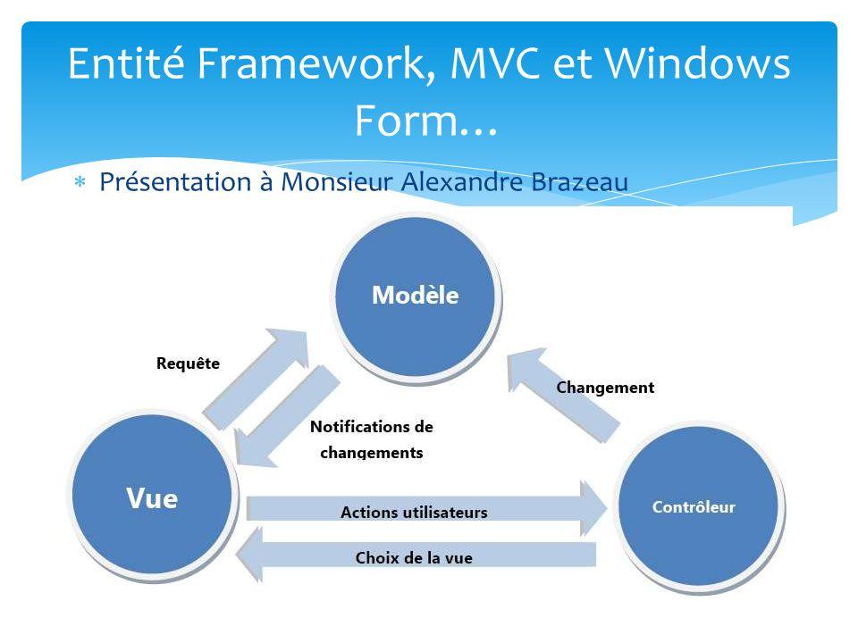 Présentation à Monsieur Alexandre Brazeau Entité Framework, MVC et Windows Form…