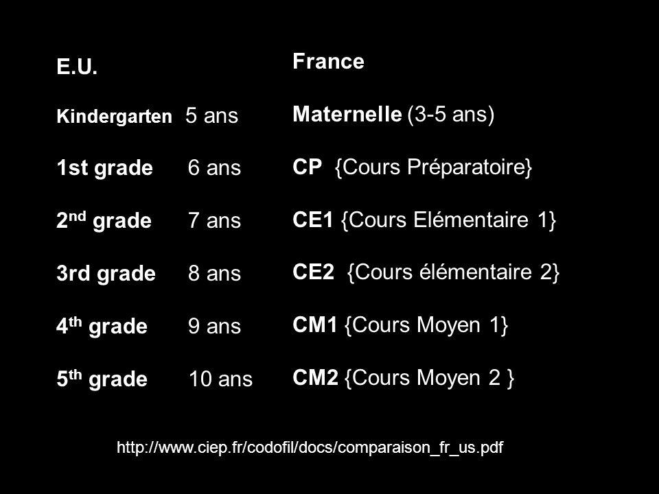 E.U. Kindergarten 5 ans 1st grade6 ans 2 nd grade7 ans 3rd grade8 ans 4 th grade9 ans 5 th grade10 ans France Maternelle (3-5 ans) CP {Cours Préparato