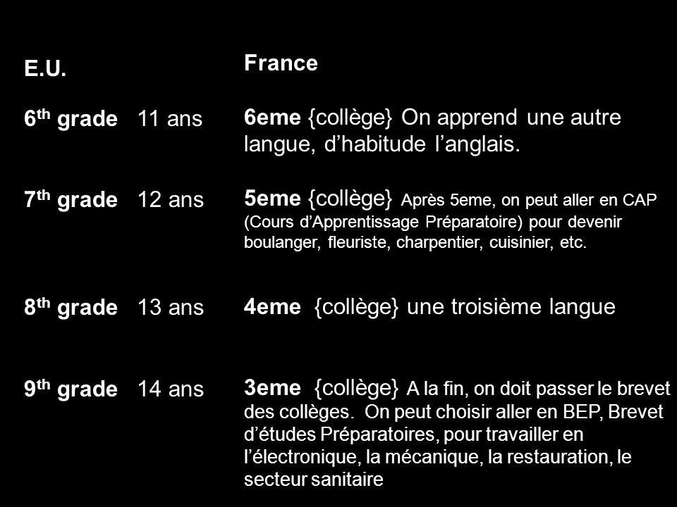 E.U. 6 th grade 11 ans 7 th grade 12 ans 8 th grade 13 ans 9 th grade 14 ans France 6eme {collège} On apprend une autre langue, dhabitude langlais. 5e