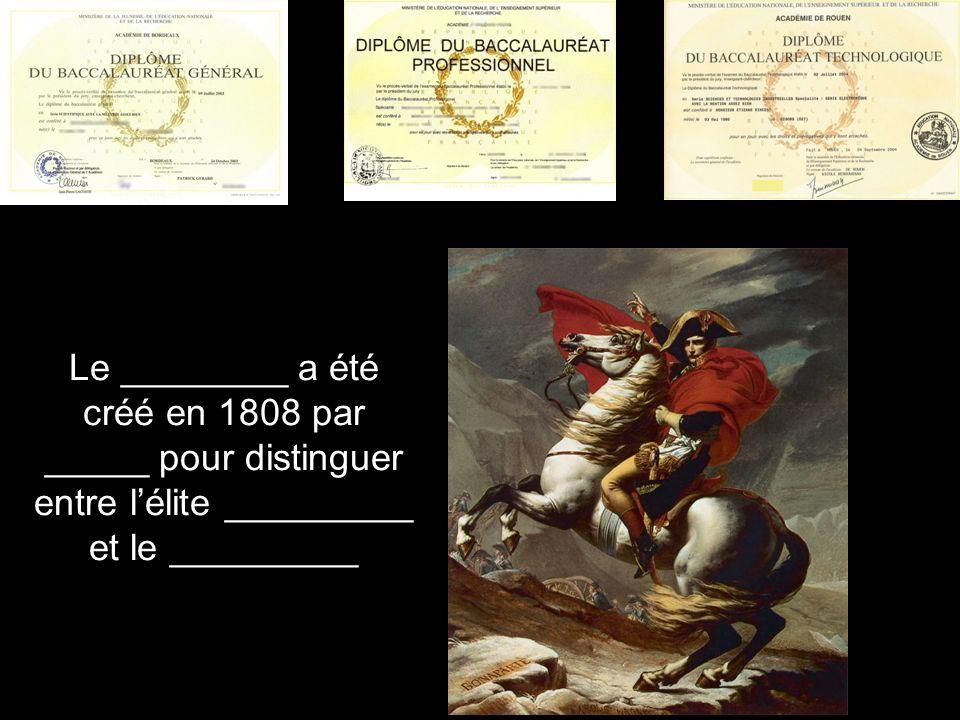 Le ________ a été créé en 1808 par _____ pour distinguer entre lélite _________ et le _________