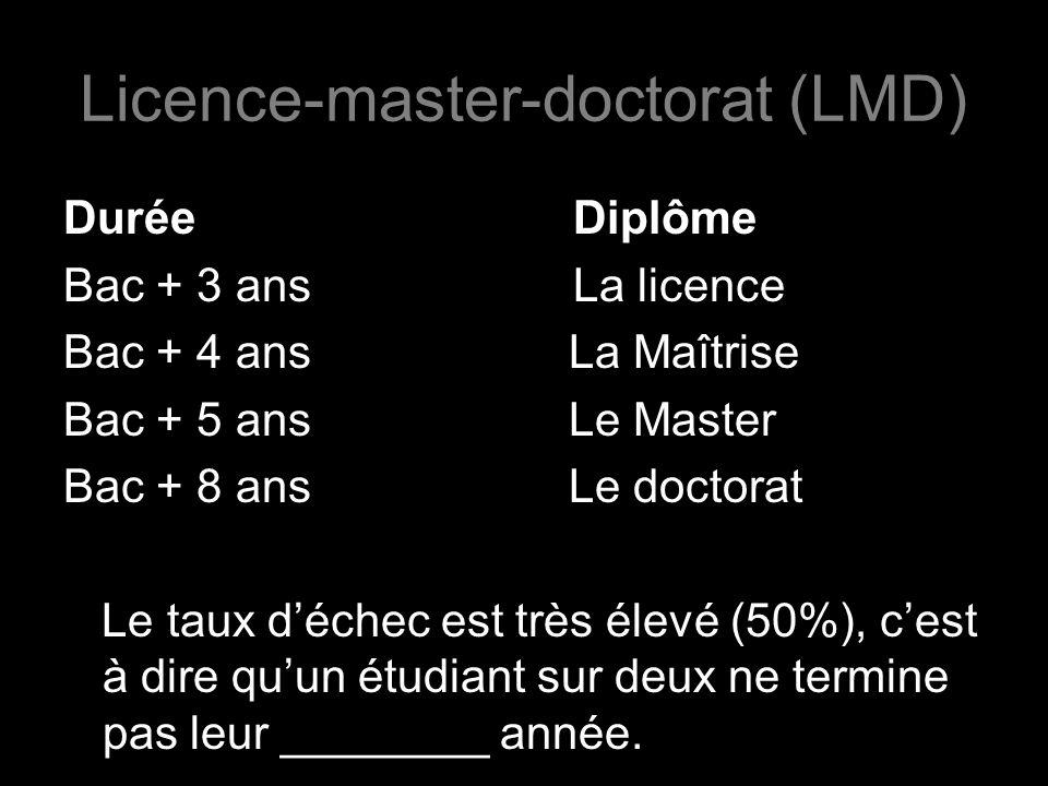 Durée Diplôme Bac + 3 ans La licence Bac + 4 ans La Maîtrise Bac + 5 ans Le Master Bac + 8 ans Le doctorat Le taux déchec est très élevé (50%), cest à dire quun étudiant sur deux ne termine pas leur ________ année.