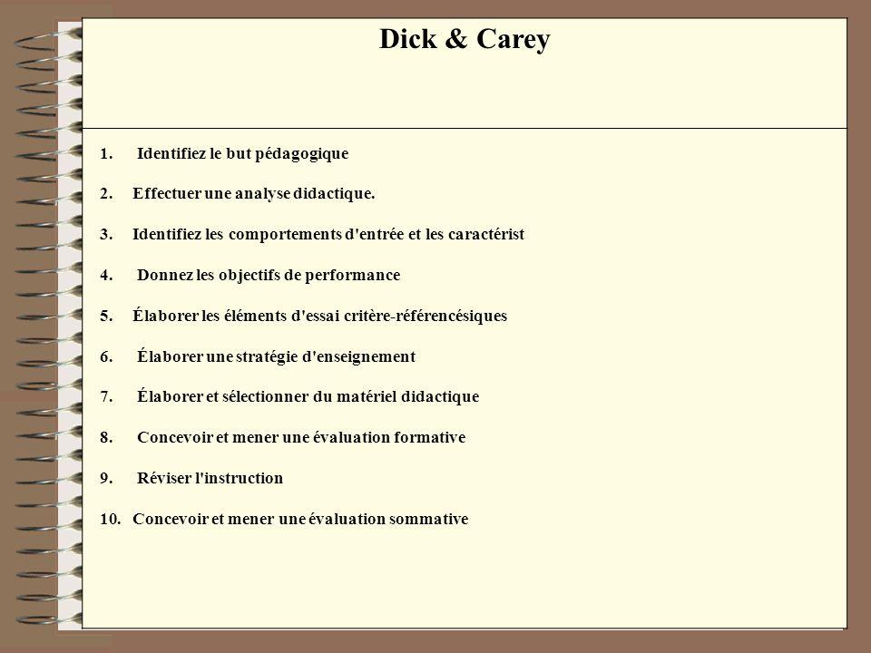 Dick & Carey 1. Identifiez le but pédagogique 2.Effectuer une analyse didactique. 3.Identifiez les comportements d'entrée et les caractérist 4. Donnez